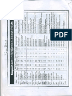 PSU Requirements