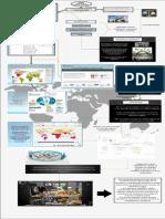 Mapa Concep. u1 desarrollo sustentable