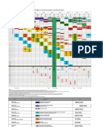 Delta Lab Timetable Tri2s1516 Ver2