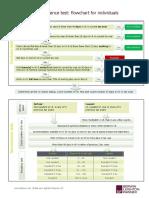 BLP Summary Flowchart