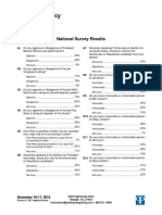 Public Policy Polling national survey December