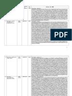 Ujian Filogenetik 3 Juni 2014
