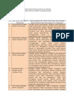 Form 2-Laporan Aktualisasi Resti