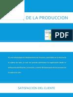 2 - Estados de La Produccion