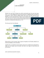 Chapter 1 - Introduction of Islamic Muamalat - Dpn1023