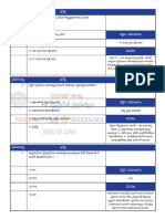 LLR Test TeluguQuestion&Answer Cha6