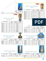 valve price MYR.pdf