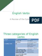 Gramática Avançada Língua Inglesa 2014 - Aula 02