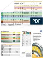 SKF Bearing Grease Selection Chart