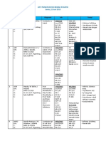 List Bedah Plastik 22 Juni 2015
