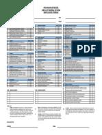Check List PPRR