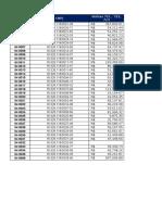 Planilha de Conferência GPS e FGTS