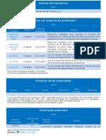 Legislativo Al Día (21.12.2015)