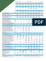 Estadísticas ITU Perú