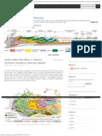 Geología y Montaña - En Este Blog Se Presentan Excursiones de Montaña, Desde Un