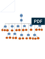 Estructura hojarasca