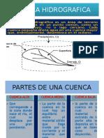 Parámetros Fiograficos Cuenca Hidrografica