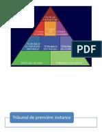 Paysage judiciaire.pdf
