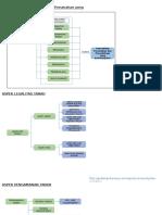 Pengembangan Proyek Strategis EDIT 20-10-2015