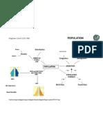 Population mindmap