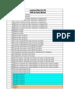 Audit Summary