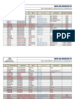10.BD Control Equipos - Octubre 2015 (Abancay) 31.10.15