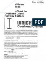 Beam Selection Chart for Overhead Cranes