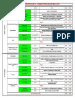 Agenda Técnica Del Congreso Spe Unellez Pdvsa 9-10 de Julio Del 2013
