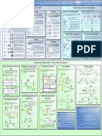 BPMN Poster A3 Ver 1.0.9