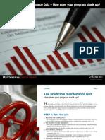 The PdM Quiz AzimaDLI Special Report