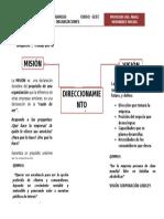 Direccionamiento - Mapa conceptual