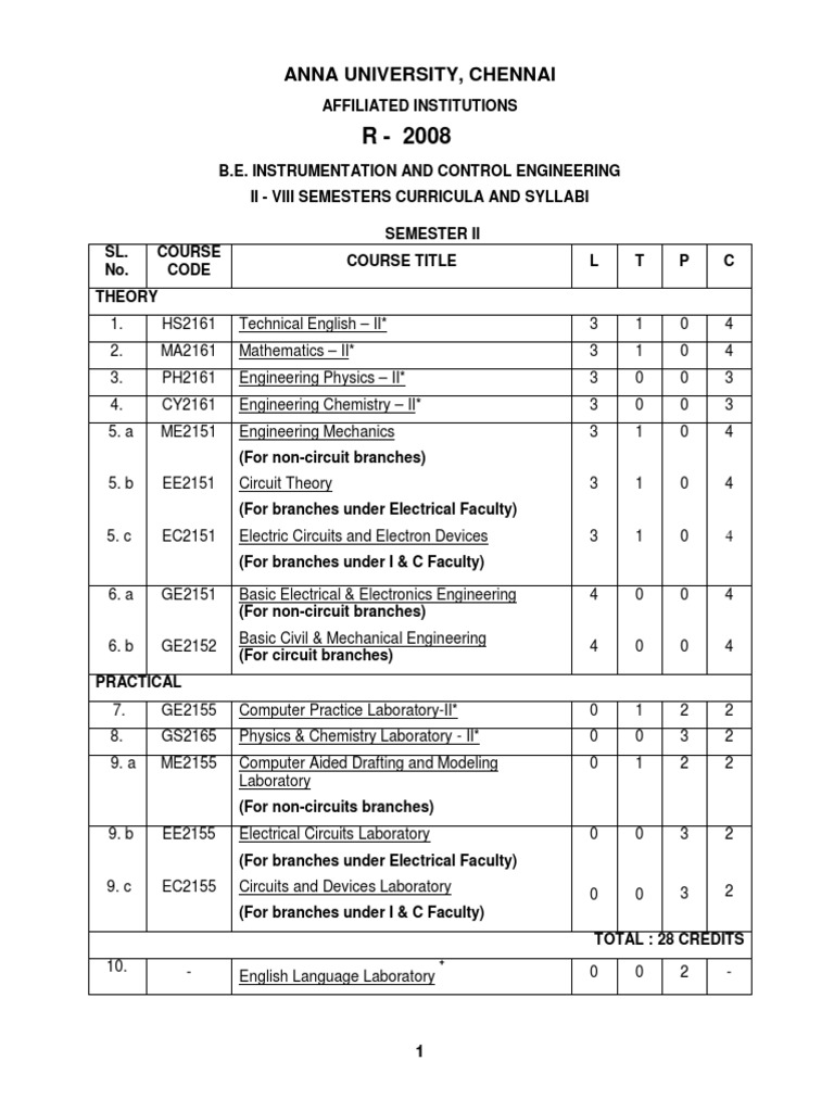 12 I C Ii To Viii Annauniversity Chennai R2008 Fourier Series National Lm555 Datasheet Replacement For Se555 Ne555 And The Connection Diagram Biodiversity