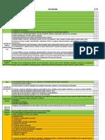 Técnico-verticalizado - Formulário de Estudo