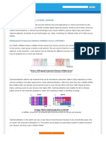 Ofdm, Ofdma, And Sofdma in Wimax - Page 2 of 3