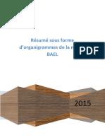 Résumé Sous Forme d'Organigrammes de La Norme BAEL