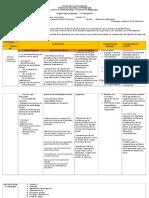 Planificación+anual+trimestral+Educ.+Física+11º,+2015