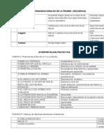 Bender Checklist