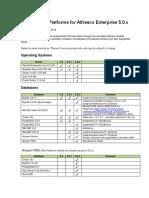 Supported Platforms for Alfresco Enterprise 5.0.x
