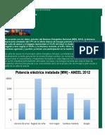 Brasil Un Gran Mercado Para Equipos de Biomasa