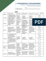 rubric lab report fundamental programming