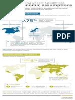 Deloitte Info Graphic 2015 Healthcare