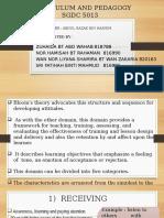 Affective Domain New Slide