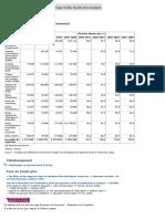 INSEE Effectifs Etudiants 2008