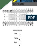 Odontogram IPE