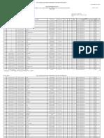 PDF.kpu.Go.id PDF Majenekab Malunda Lombangtimur 1 7607173.HTML