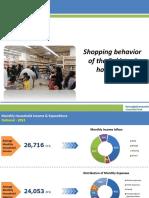Shopping Behavior - Pakistan