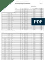 DPT Pileg Majenekab Malunda Malunda 4 7588343.HTML