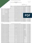 PDF.kpu.Go.id PDF Majenekab Malunda Mekkattaselatan 3 7589611.HTML