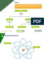 Estructura Atomo