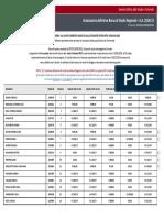 Graduatoria Matricole Ue a.a. 2014.15 - 2a Assegnazione